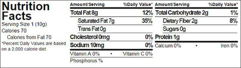 Quest Coconut Oil Powder Nutrition Facts at Supplement Superstore Canada