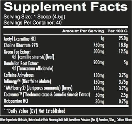 RedCon1 Double Tap Nutrition Facts at Supplement Superstore Canada