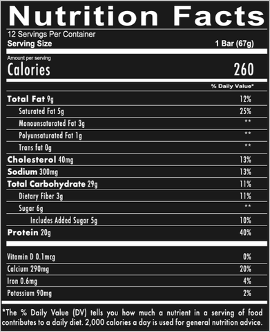 RedCon1 MRE Bar Nutrition Facts