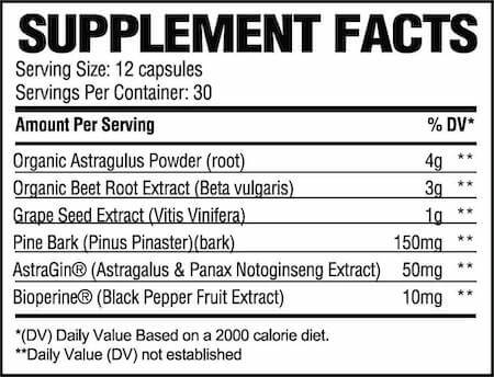 Revive MD Kidney Nutrition Facts at Supplement Superstore Canada