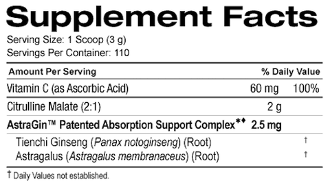 SD Pharmaceuticals Citrulline Malate 2000 Nutrition Facts at Supplement Superstore Canada