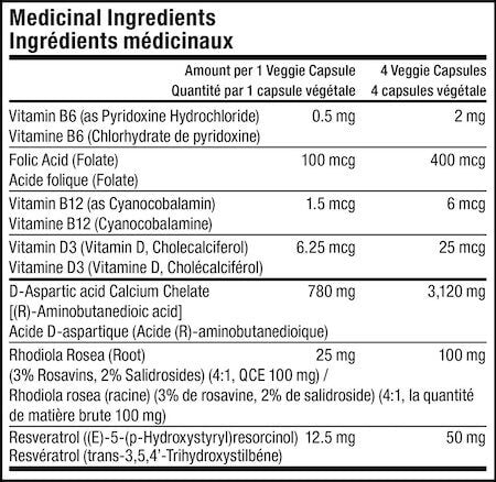 SD Pharmaceuticals Mens Health DAA+ Nutrition Facts at Supplement Superstore Canada