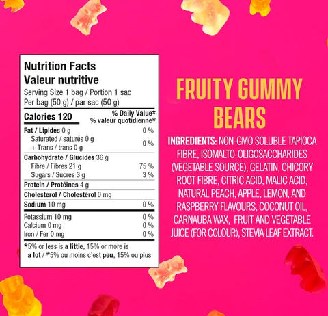 Smart Sweets Gummy Bears Nutrition Facts at Supplement Superstore Canada