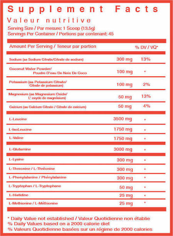 TC Nutrition Hydramino Nutrition Facts at Supplement Superstore Canada
