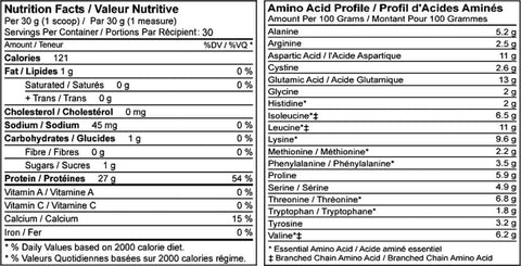 TC Nutrition IsoShock Nutrition Facts at Supplement Superstore Canada