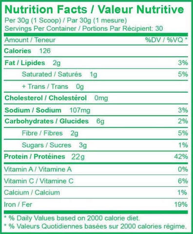 TC Nutrition Power Plant Nutrition Facts at Supplement Superstore Canada