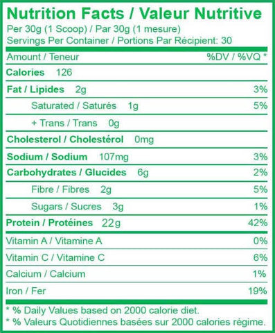 TC Nutrition Power Plant Vegan Protein Supplement Nutrition Facts SVN Canada