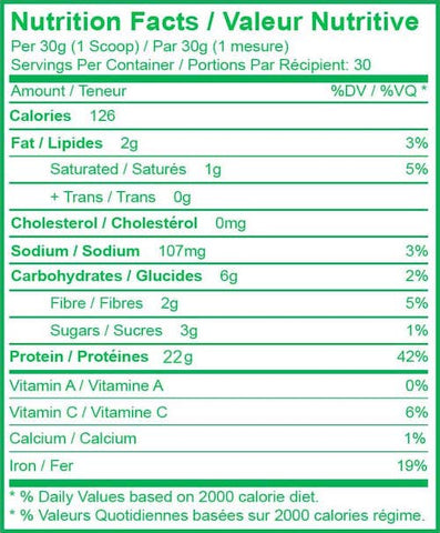 TC Nutrition Power Plant Vegan Protein Nutrition Facts