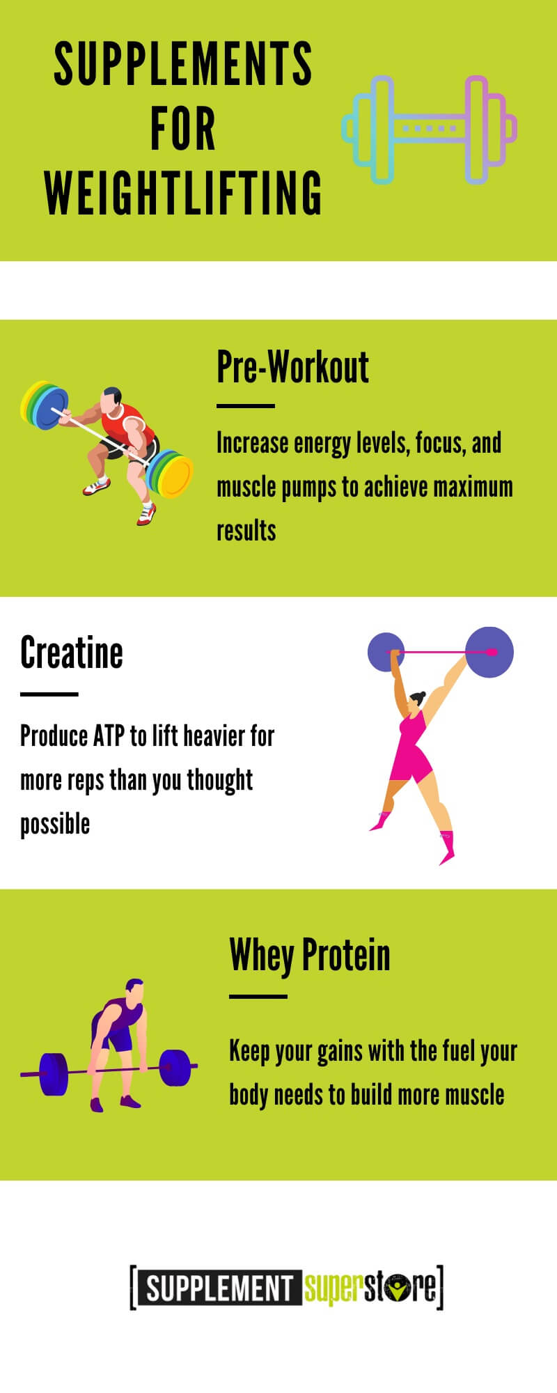 The Best Supplements for your Activity Weight Lifting Infographic