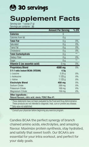 Yummy Sports Candies BCAA Nutrition Facts at Supplement Superstore Canada