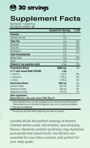Yummy Sports Candies BCAA Nutrition Facts Supplements Canada