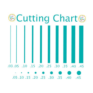 The Colorful Cookie Cutting Chart
