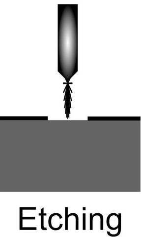 visual image of a laser etching a material