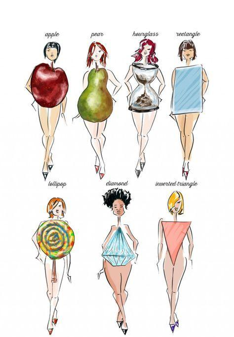 WHAT'S YOUR BODY TYPE – Dear Charly Boutique