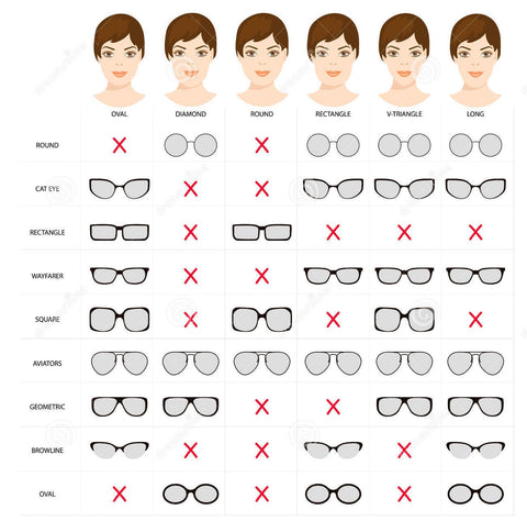 6eea41789f HOW TO CHOOSE EYEGLASS FRAMES FOR YOUR FACE SHAPE – Tryway Store
