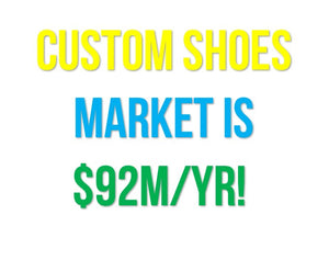 The Custom Shoes Market is worth $92M/yr! Part 1 of our Custom Shoes Market study.