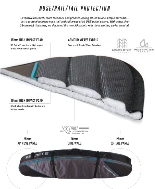 Double Surfboard Bag - Double Coffin Travel bag - Ocean & Earth WA