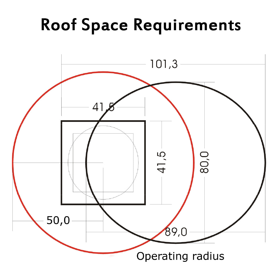 Autosat 2s Roof Space Requirements