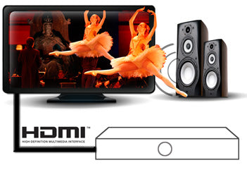 HDR 1003S hdmi output