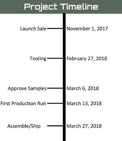 magazine loader timeline update