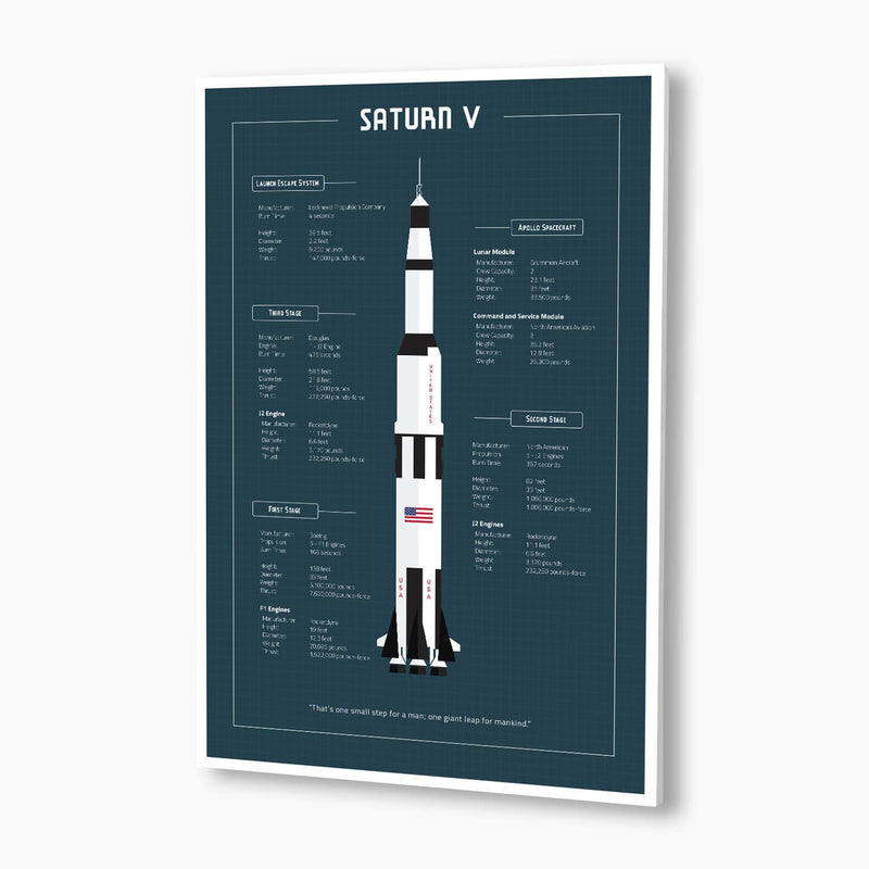 NASA - Saturn V Apollo Rocket Poster; Space Decor