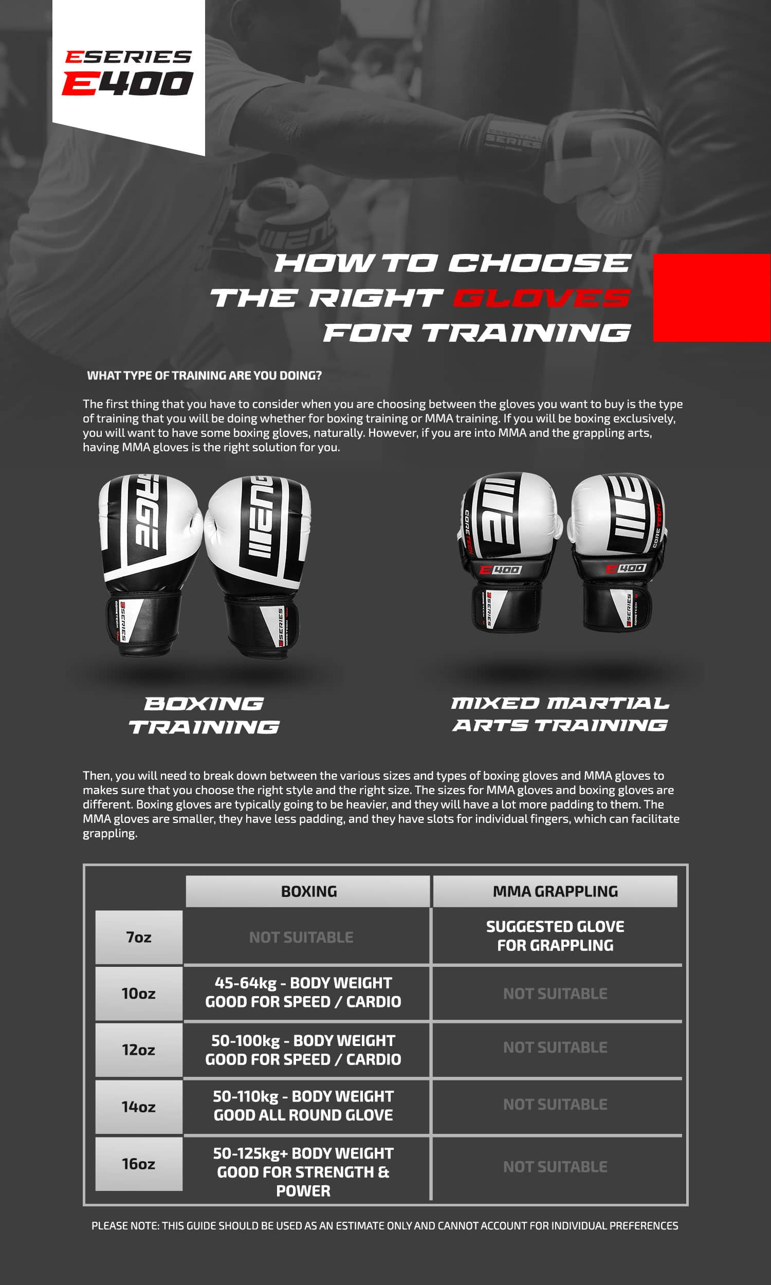 How To Choose The Right Gloves For Training Infographic - Engageind