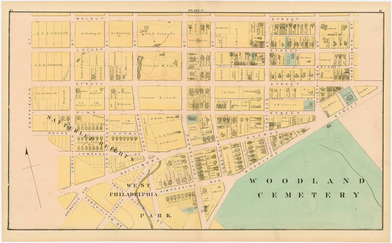 West Philadelphia, Pennsylvania 1872 Plate C