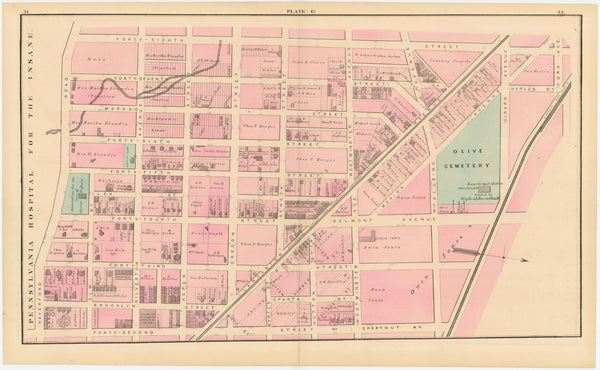 West Philadelphia, Pennsylvania 1872 Plate G