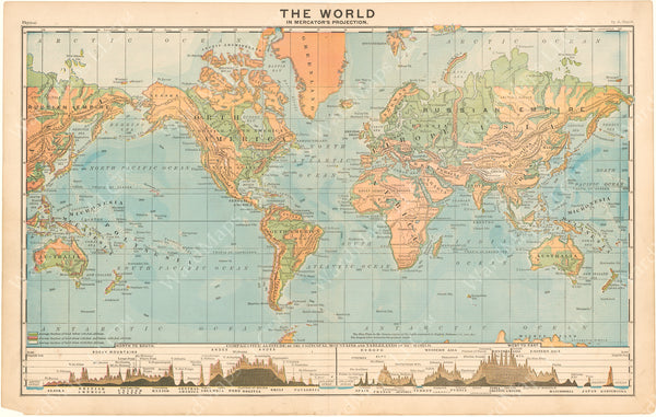 World in Mercator's Projection 1901