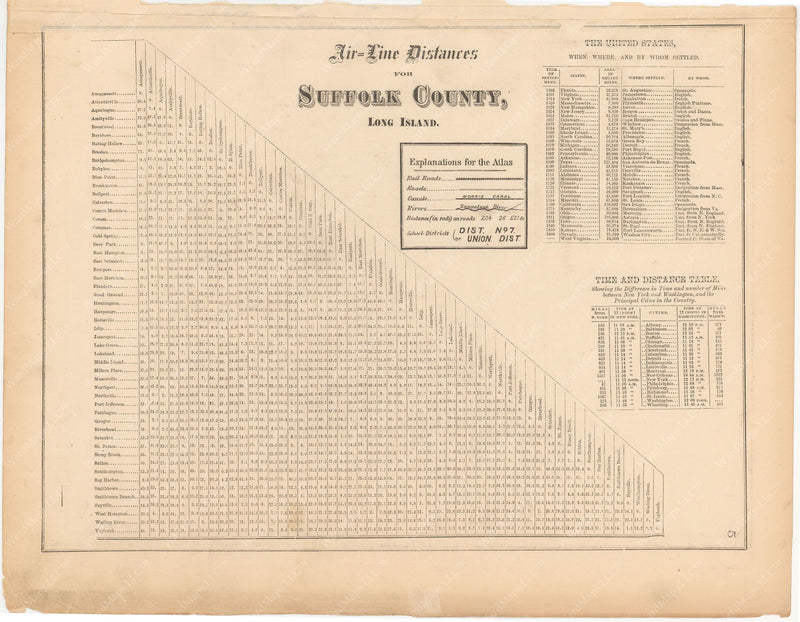 Air-Line Distances for Suffolk County, Long Island, New York 1873