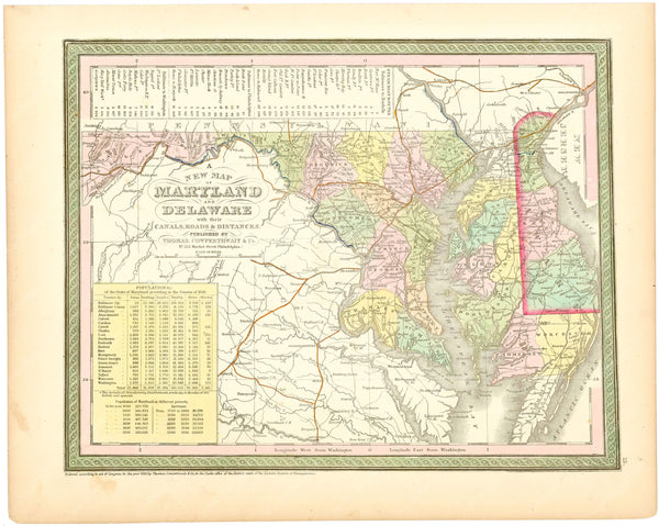 Delaware and Maryland 1854