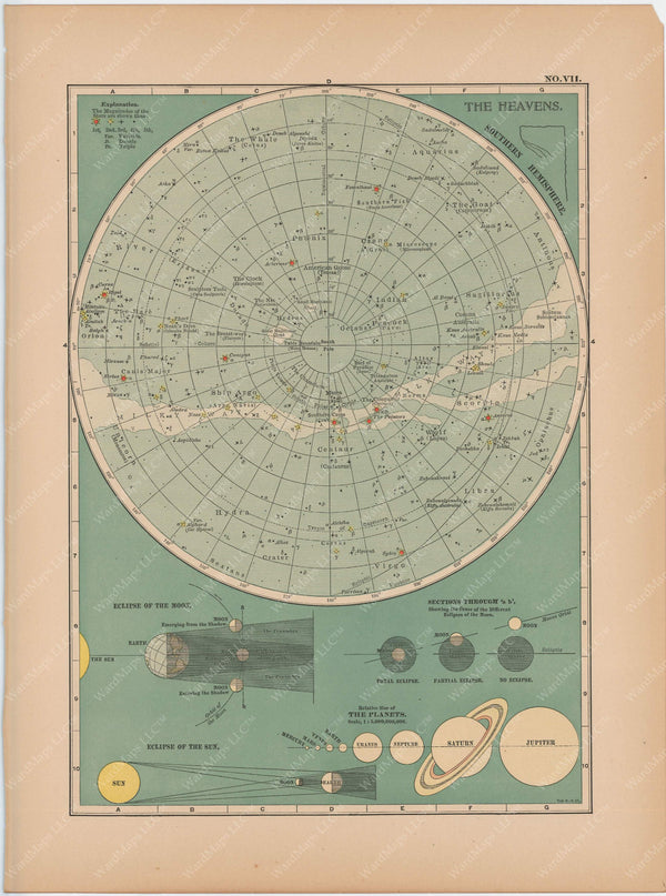 Southern Hemisphere Heavens and Solar System 1897