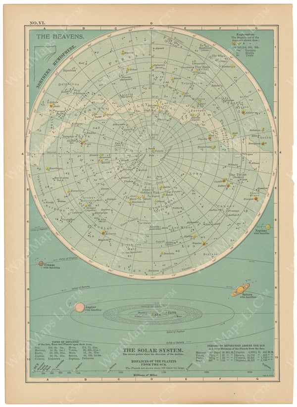 Northern Hemisphere Heavens and Solar System 1914
