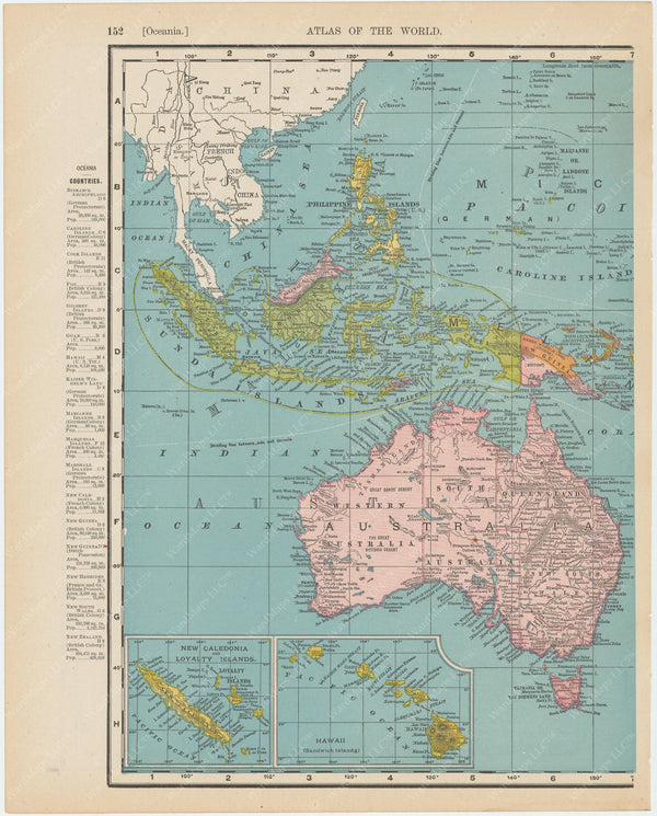 West Indies and Australia 1900