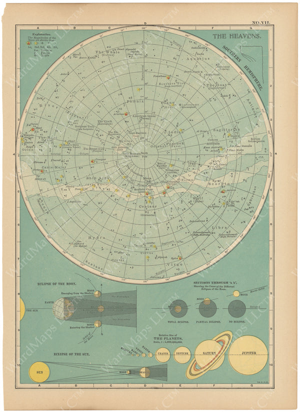 Southern Hemisphere Heavens and Solar System 1914
