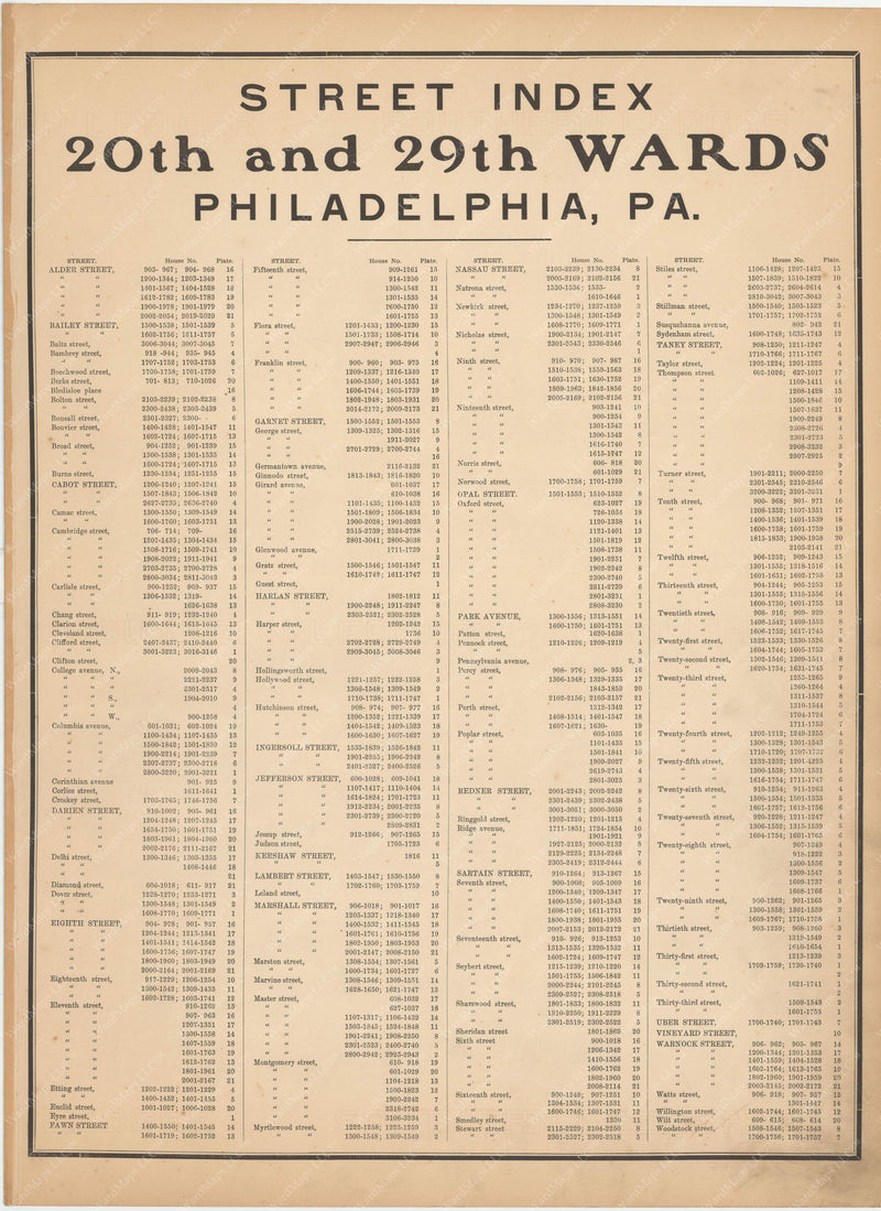 Philadelphia, Pennsylvania 1907 Street Index