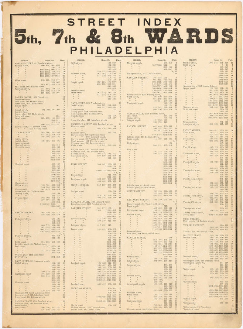 Philadelphia, Pennsylvania 1908, 5th, 7th, and 8th Wards: Street Index