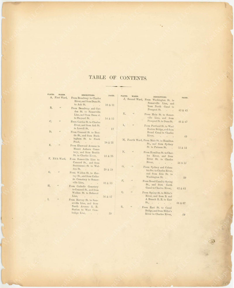 Cambridge, Massachusetts 1873 Table of Contents