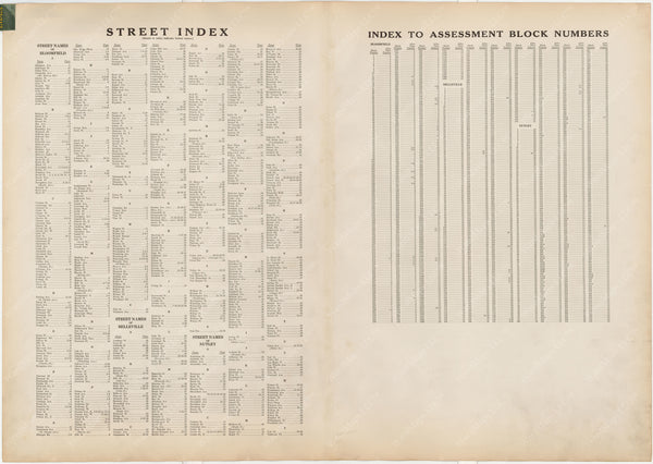 Essex County, New Jersey, Vol. D, 1932 Street Index