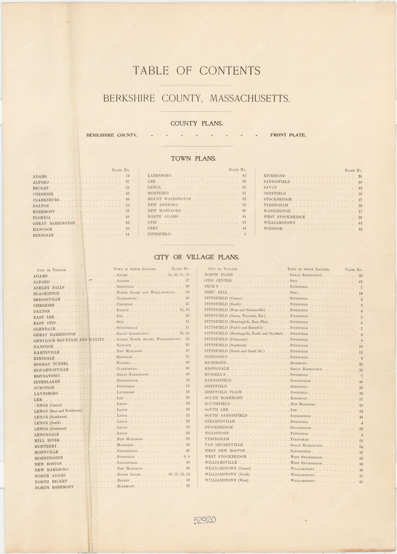 Berkshire County, Massachusetts 1904 Table of Contents