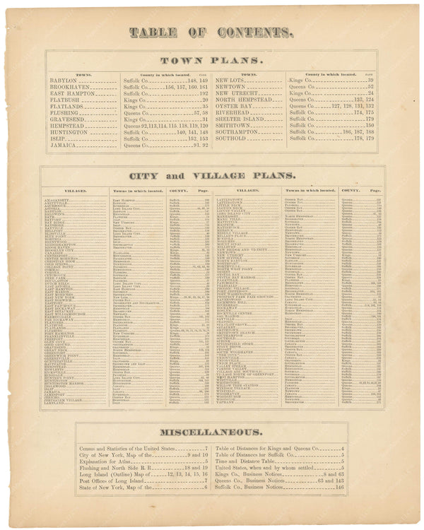 Atlas of Long Island, New York 1873 Table of Contents