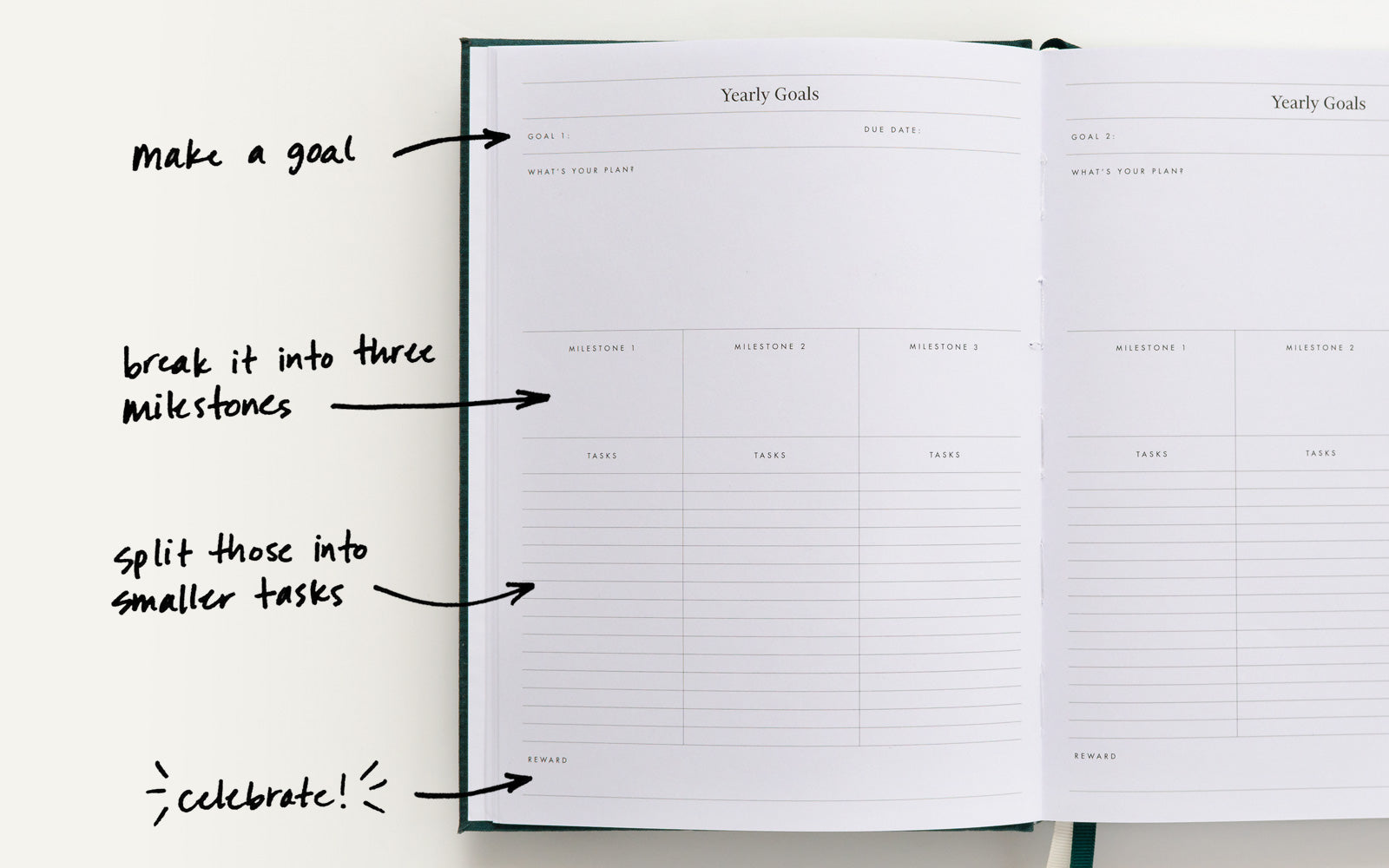 Make a goal, break it into milestones, split into smaller tasks, and celebrate!