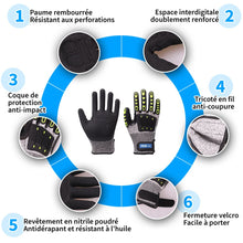THS | The Hand Shield - Gants ultra-résistants - Le Bricolo