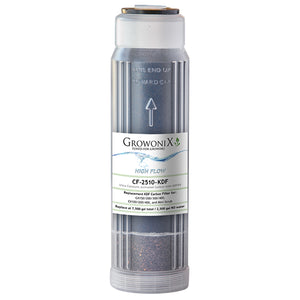 Growonix Replacement Filter