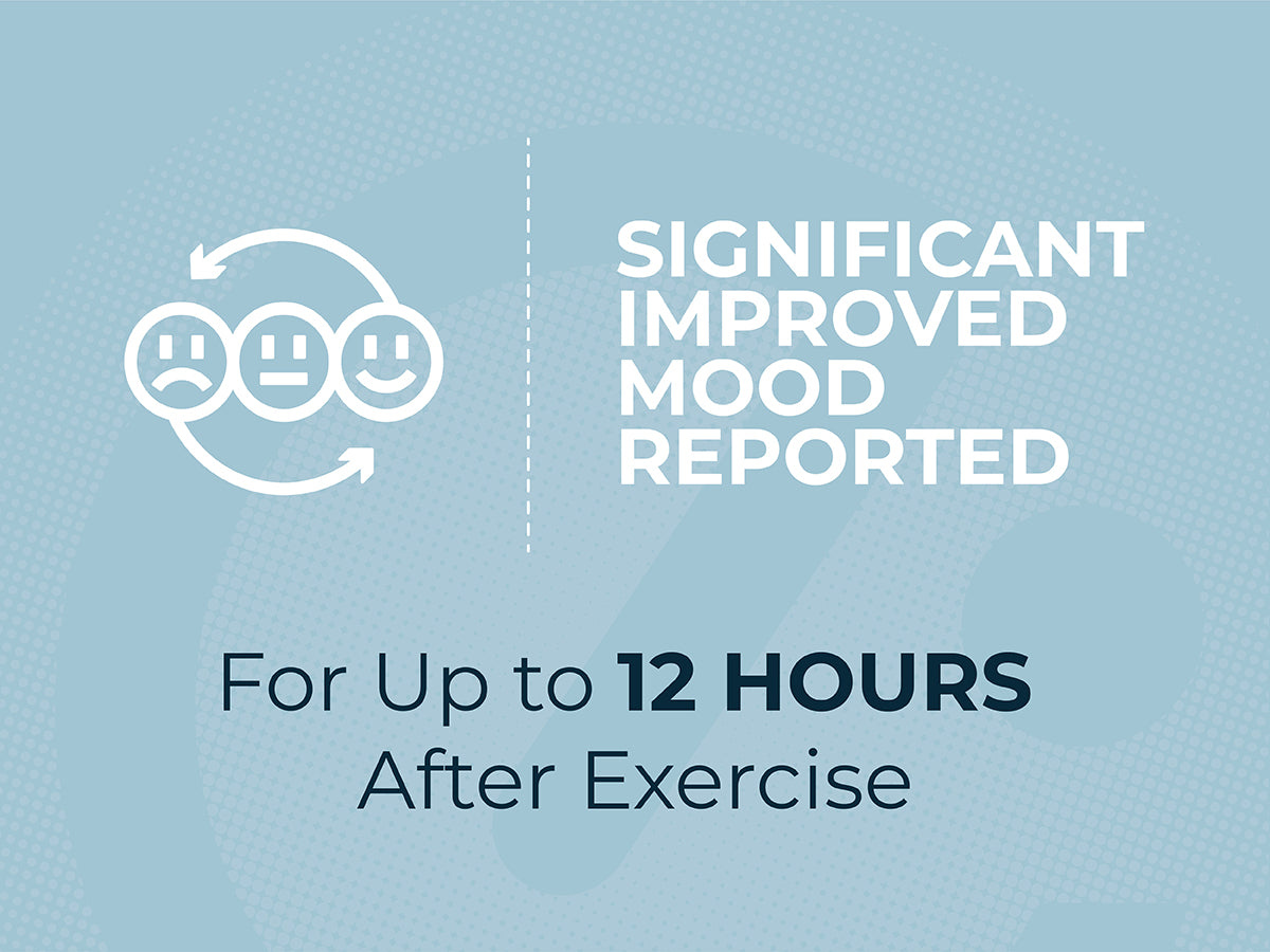 Echelon Infographic: Significant Improved Mood Reported for Up to 12 Hours After Exercise