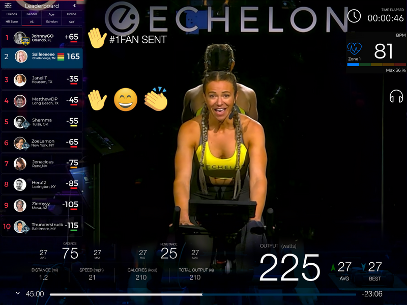 Competing on the Echelon leaderboard