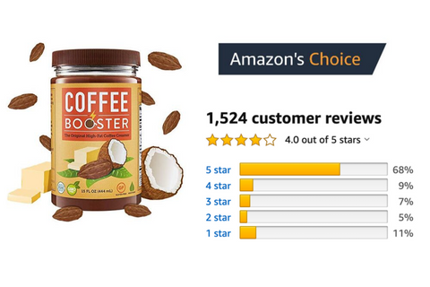 1500+ reviews of Cofffee Booster on Amazon