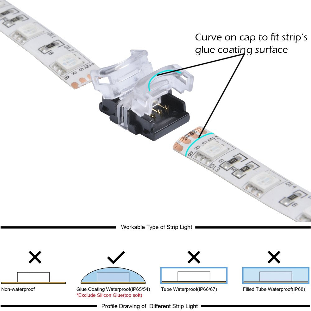 FluxTech 5-Pin RGBW / RGBWW / RGB+CCT LED Strip to Strip Connector for 12mm Watreproof 5050 LED Strip Light