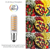 FluxTech – E14 LED Mini Corn Bulb - 4.5W Dimmable & 4W Non-dimmable