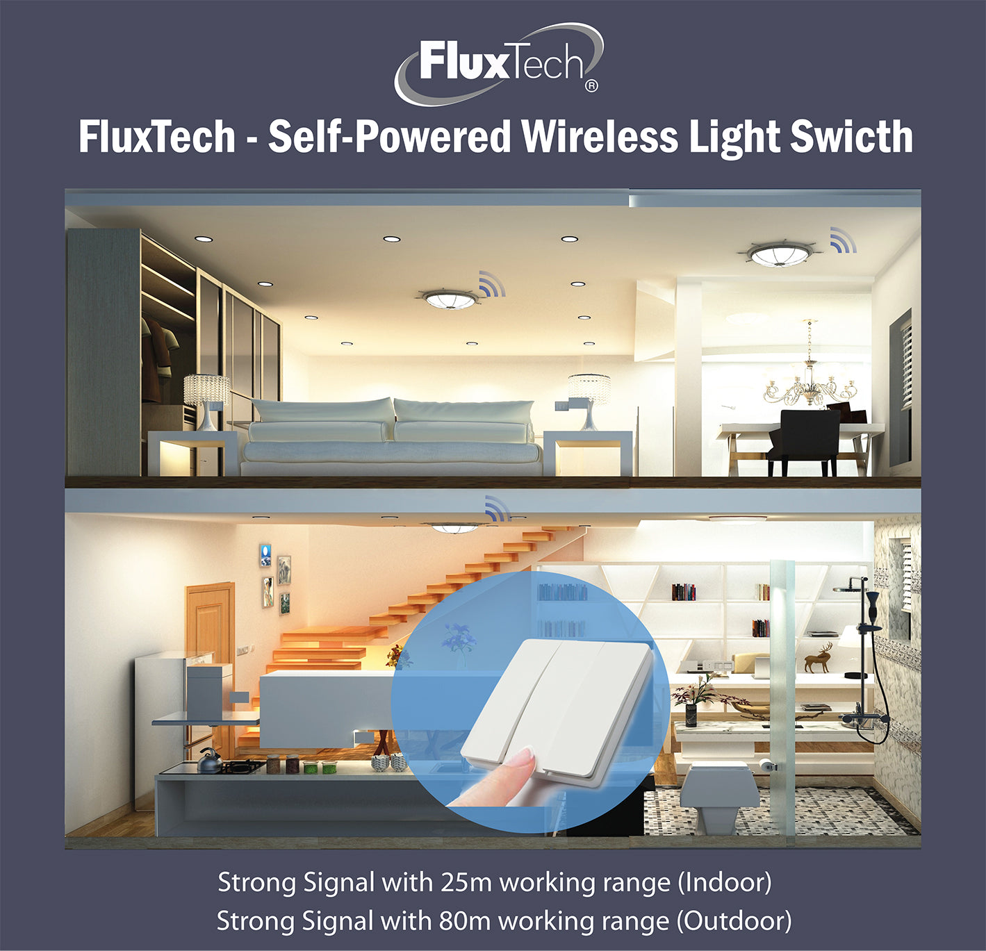FluxTech - Self-powered Wireless Light Switch